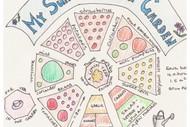 Plan Your Edible Garden .